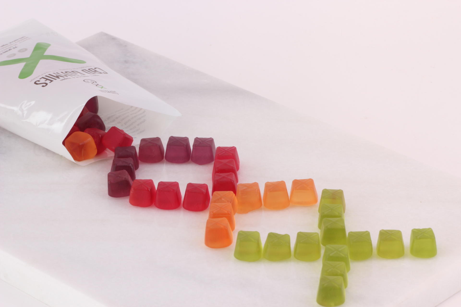 cbd edibles gummies cbd candy