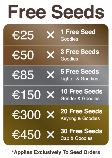 free seeds table